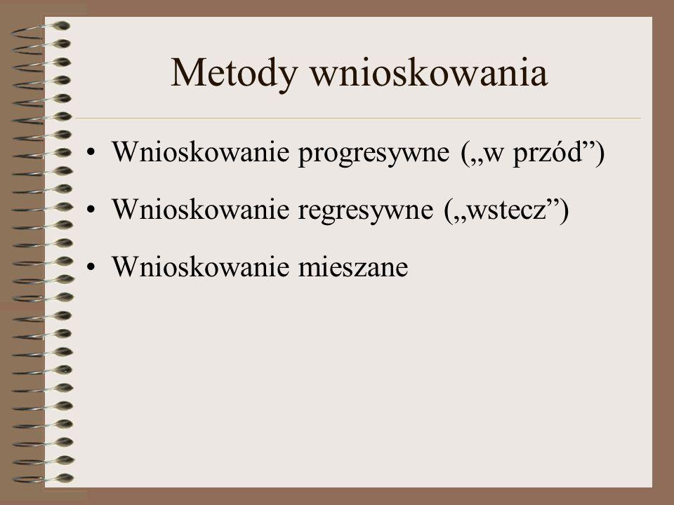 Metody wnioskowania Wnioskowanie progresywne (w przód) Wnioskowanie regresywne (wstecz) Wnioskowanie mieszane