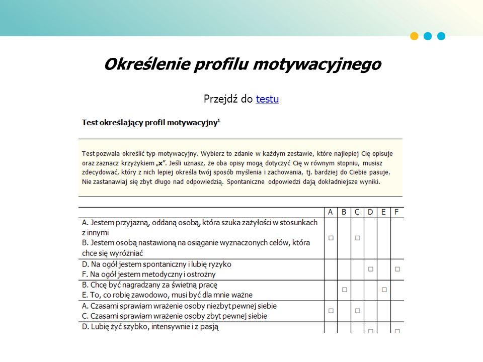 Określenie profilu motywacyjnego Przejdź do testutestu