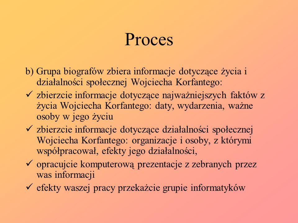 Proces b) Grupa biografów zbiera informacje dotyczące życia i działalności społecznej Wojciecha Korfantego: zbierzcie informacje dotyczące najważniejs