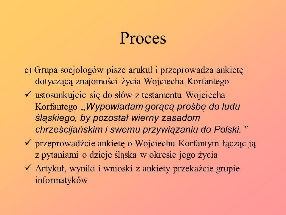Proces c) Grupa socjologów pisze arukuł i przeprowadza ankietę dotyczącą znajomości życia Wojciecha Korfantego ustosunkujcie się do słów z testamentu