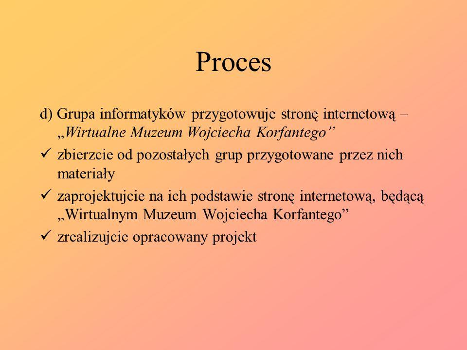 Proces d) Grupa informatyków przygotowuje stronę internetową –Wirtualne Muzeum Wojciecha Korfantego zbierzcie od pozostałych grup przygotowane przez n