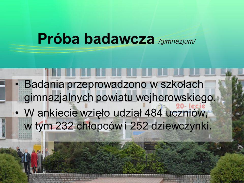 Badania przeprowadzono w szkołach gimnazjalnych powiatu wejherowskiego. W ankiecie wzięło udział 484 uczniów, w tym 232 chłopców i 252 dziewczynki. Pr