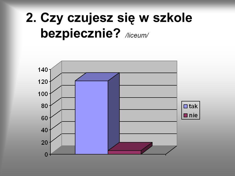 2. Czy czujesz się w szkole bezpiecznie? /gimnazjum/