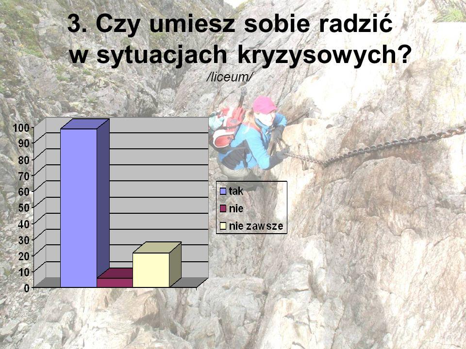 3. Czy umiesz sobie radzić w sytuacjach kryzysowych? /gimnazjum/