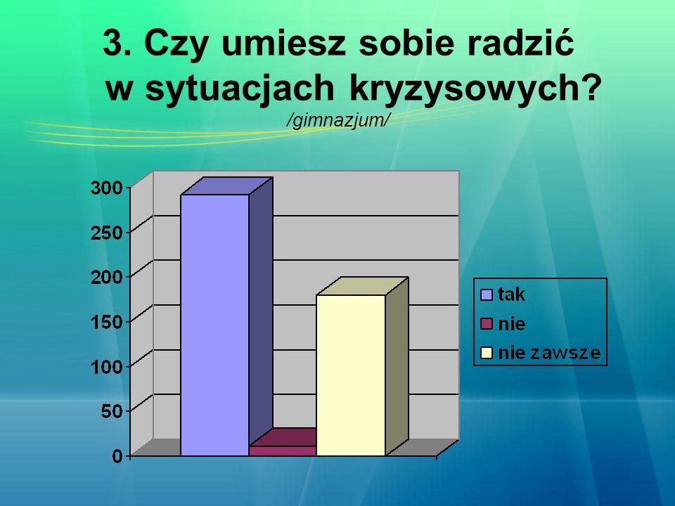 3. Czy umiesz sobie radzić w sytuacjach kryzysowych /gimnazjum/