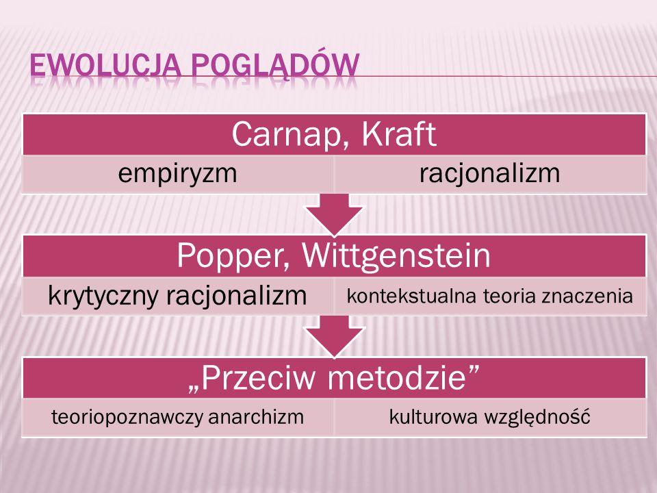 Przeciw metodzie teoriopoznawczy anarchizmkulturowa względność Popper, Wittgenstein krytyczny racjonalizm kontekstualna teoria znaczenia Carnap, Kraft