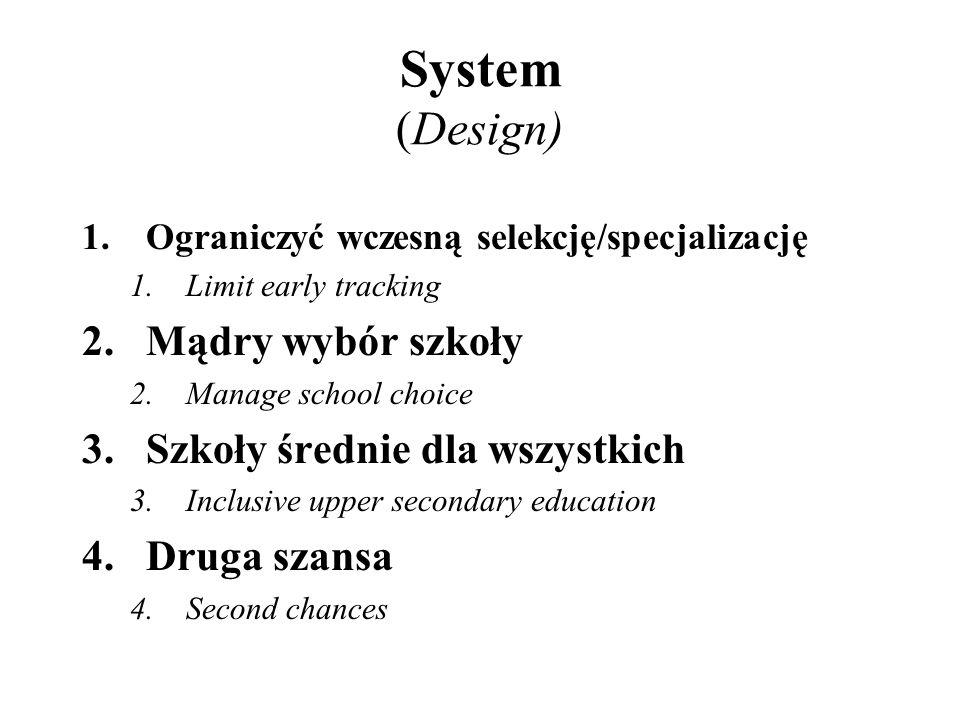 System (Design) 1.Ograniczyć wczesną selekcję/specjalizację 1.Limit early tracking 2.Mądry wybór szkoły 2.Manage school choice 3.Szkoły średnie dla ws