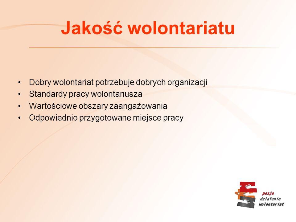 Jakość wolontariatu Dobry wolontariat potrzebuje dobrych organizacji Standardy pracy wolontariusza Wartościowe obszary zaangażowania Odpowiednio przygotowane miejsce pracy