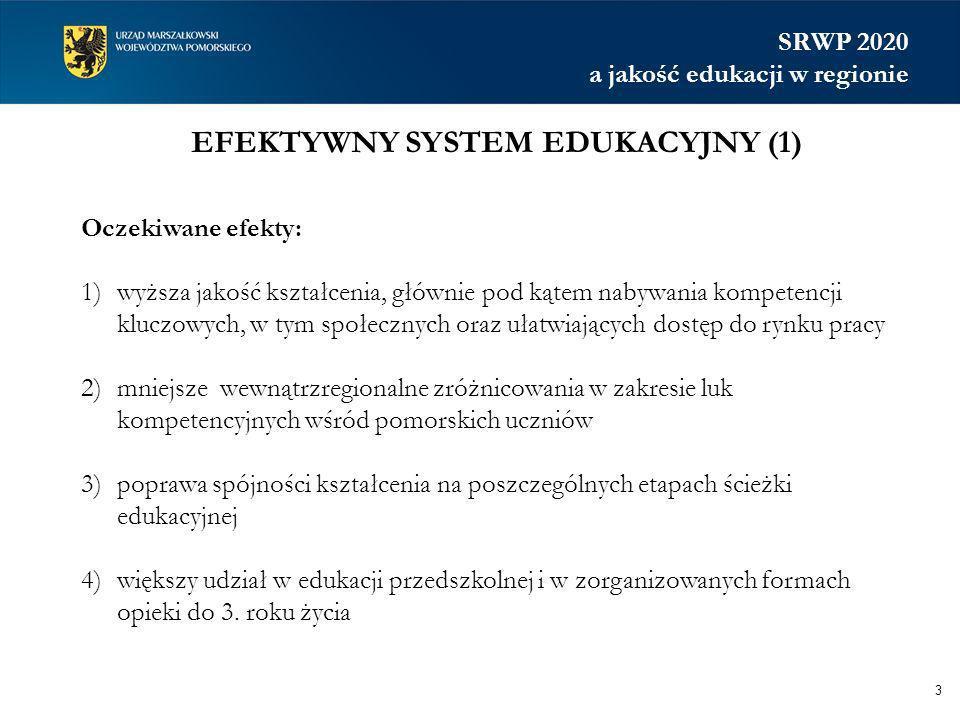 EFEKTYWNY SYSTEM EDUKACYJNY (1) 3 Oczekiwane efekty: 1)wyższa jakość kształcenia, głównie pod kątem nabywania kompetencji kluczowych, w tym społecznyc