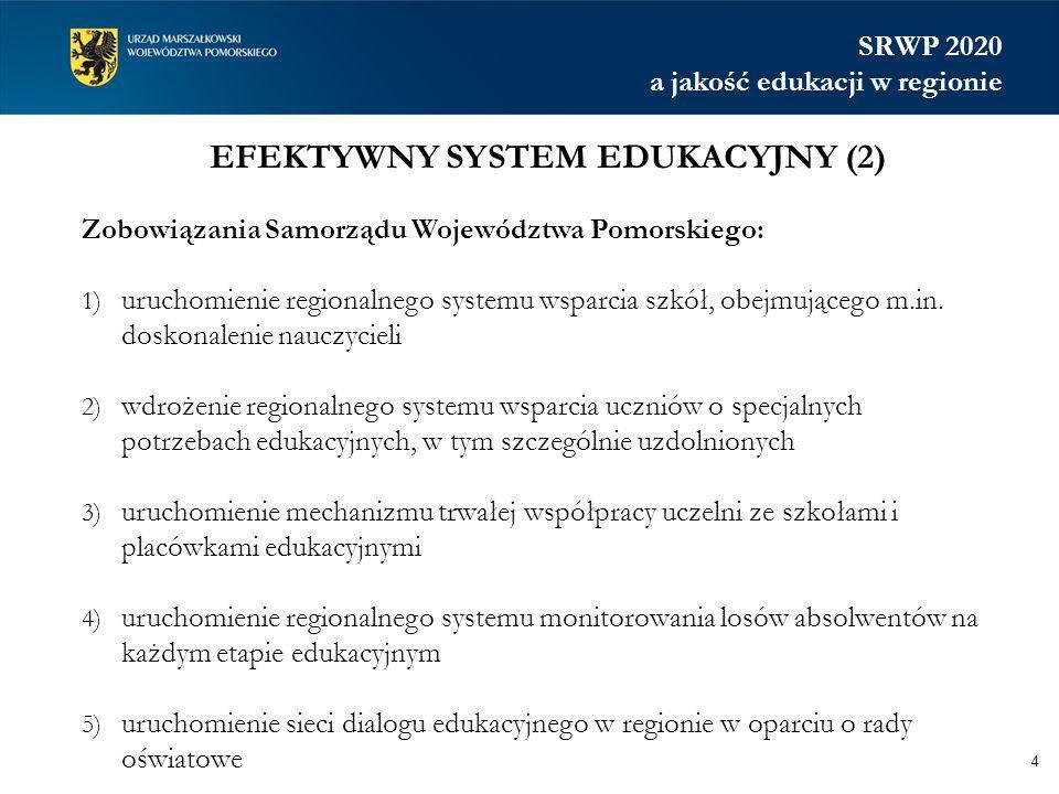 EFEKTYWNY SYSTEM EDUKACYJNY (2) 4 Zobowiązania Samorządu Województwa Pomorskiego: 1) uruchomienie regionalnego systemu wsparcia szkół, obejmującego m.