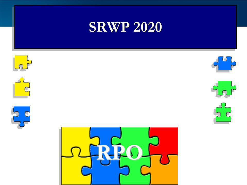RPS Rozwój gospodarczy RPS Atrakcyjność turystyczna i kulturalna RPS Aktywność zawodowa i społeczna RPS Ochrona zdrowia RPS Transport RPS Energetyka i