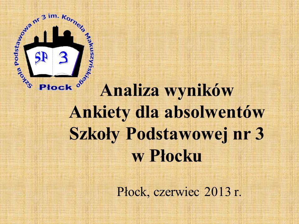 Analiza wyników Ankiety dla absolwentów Szkoły Podstawowej nr 3 w Płocku Płock, czerwiec 2013 r.