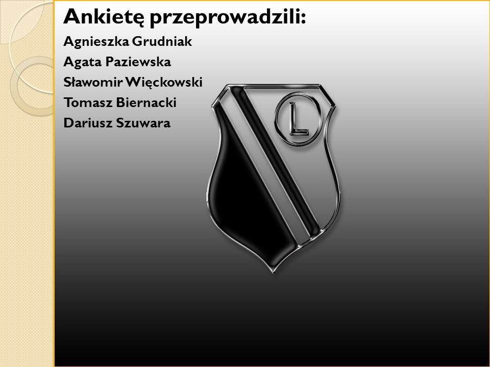 Ankietę przeprowadzili: Agnieszka Grudniak Agata Paziewska Sławomir Więckowski Tomasz Biernacki Dariusz Szuwara