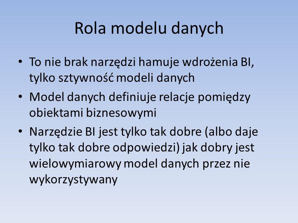 Rola modelu danych To nie brak narzędzi hamuje wdrożenia BI, tylko sztywność modeli danych Model danych definiuje relacje pomiędzy obiektami biznesowy