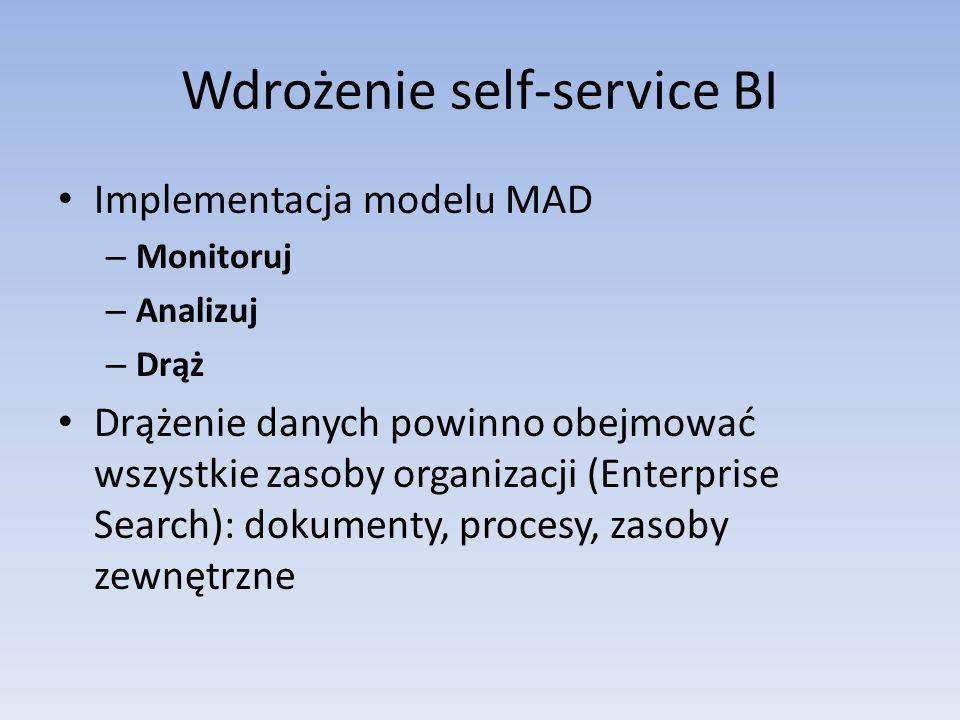 Wdrożenie self-service BI Implementacja modelu MAD – Monitoruj – Analizuj – Drąż Drążenie danych powinno obejmować wszystkie zasoby organizacji (Enter
