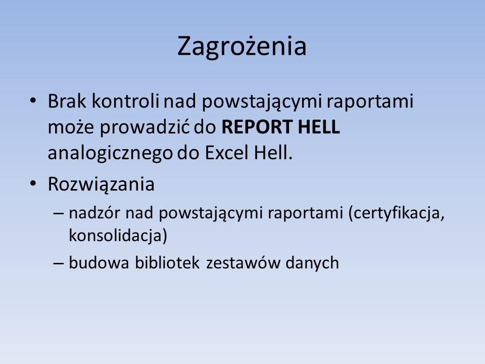 Zagrożenia Brak kontroli nad powstającymi raportami może prowadzić do REPORT HELL analogicznego do Excel Hell. Rozwiązania – nadzór nad powstającymi r