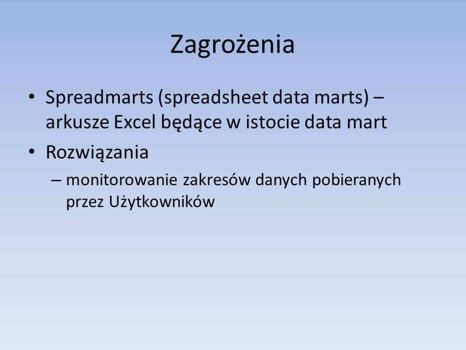Zagrożenia Spreadmarts (spreadsheet data marts) – arkusze Excel będące w istocie data mart Rozwiązania – monitorowanie zakresów danych pobieranych prz