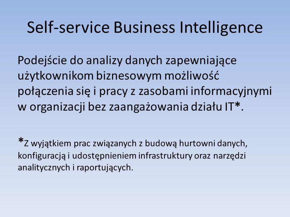 Wdrożenie self-service BI Implementacja modelu MAD – Monitoruj – Analizuj – Drąż Drążenie danych powinno obejmować wszystkie zasoby organizacji (Enterprise Search): dokumenty, procesy, zasoby zewnętrzne