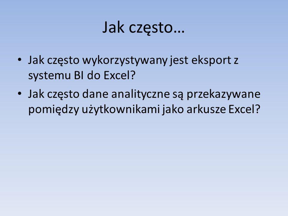 Jak często… Jak często wykorzystywany jest eksport z systemu BI do Excel? Jak często dane analityczne są przekazywane pomiędzy użytkownikami jako arku