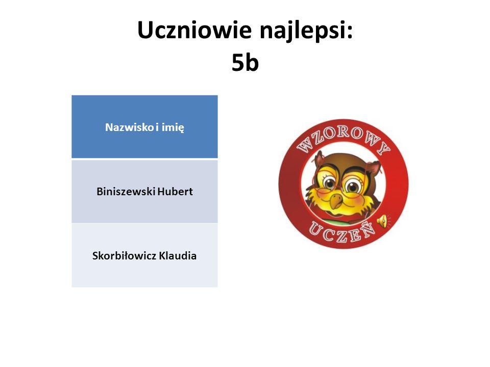 Uczniowie najlepsi: 5b Nazwisko i imię Biniszewski Hubert Skorbiłowicz Klaudia