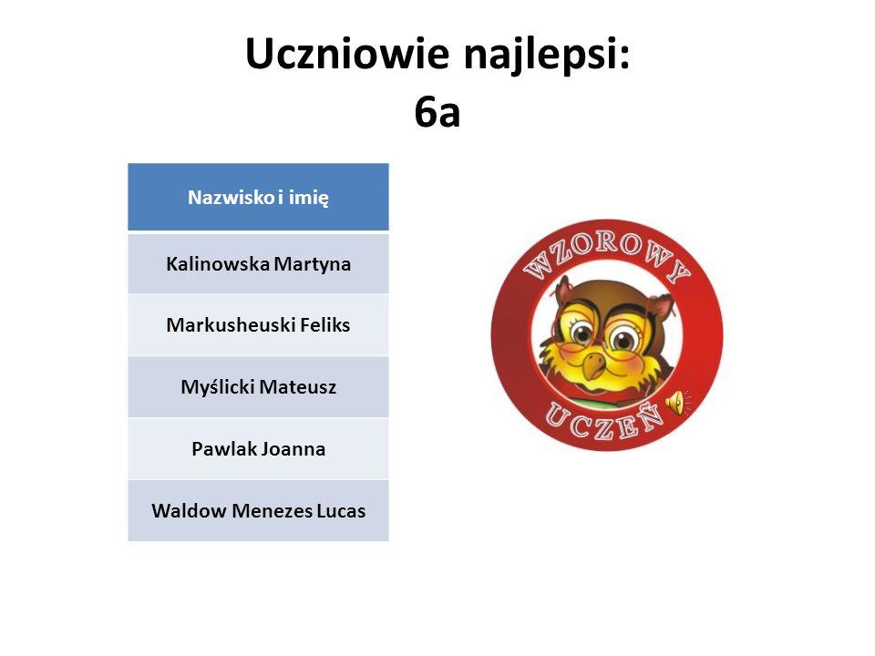 Uczniowie najlepsi: 6a Nazwisko i imię Kalinowska Martyna Markusheuski Feliks Myślicki Mateusz Pawlak Joanna Waldow Menezes Lucas