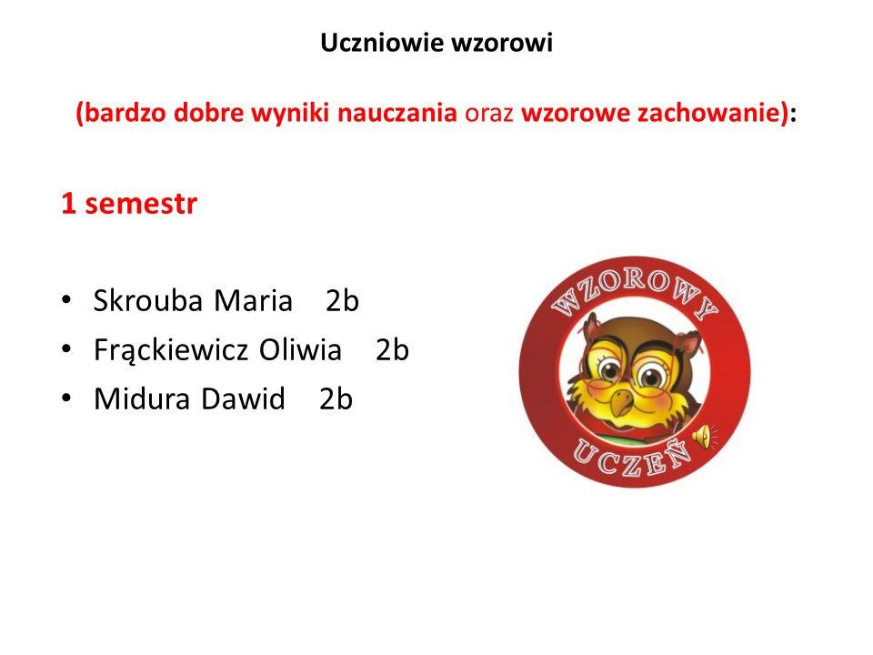 Uczniowie wzorowi (bardzo dobre wyniki nauczania oraz wzorowe zachowanie): 1 semestr Skrouba Maria 2b Frąckiewicz Oliwia 2b Midura Dawid 2b
