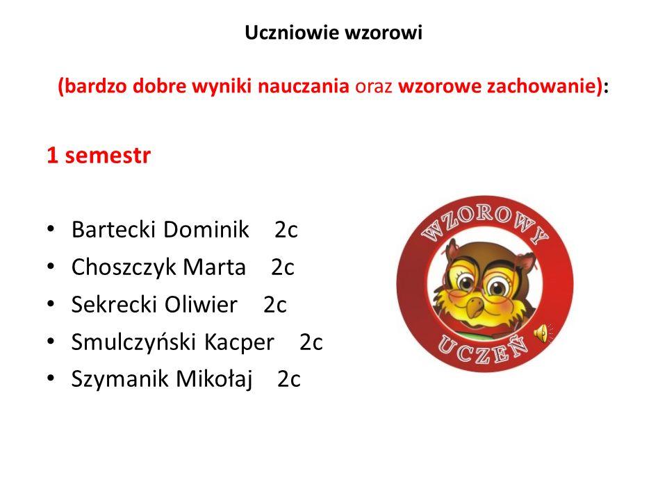 Uczniowie wzorowi (bardzo dobre wyniki nauczania oraz wzorowe zachowanie): 1 semestr Atanasow Matylda 3a Krzysztoszek Anna 3a