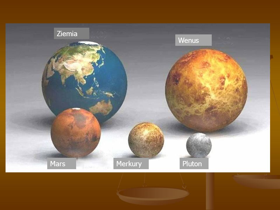 Ziemia Wenus MarsMerkuryPluton