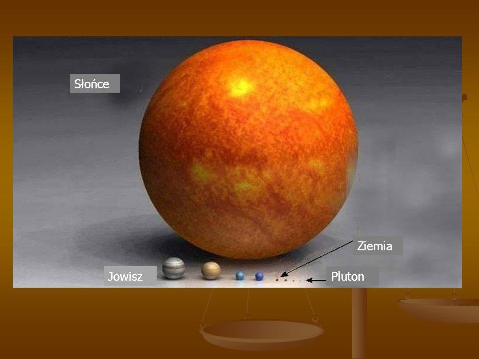 Słońce Jowisz Ziemia Pluton