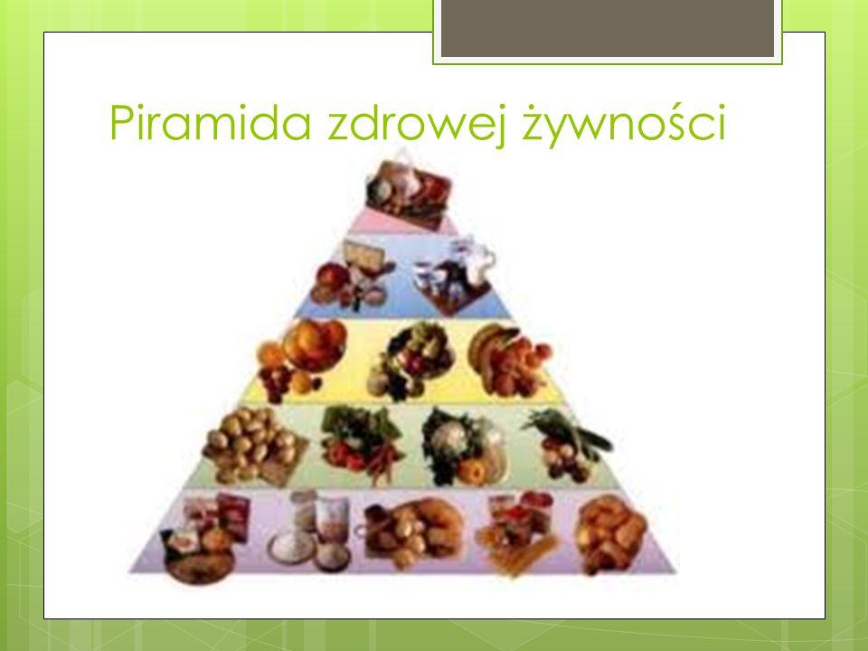 Piramida zdrowej żywności