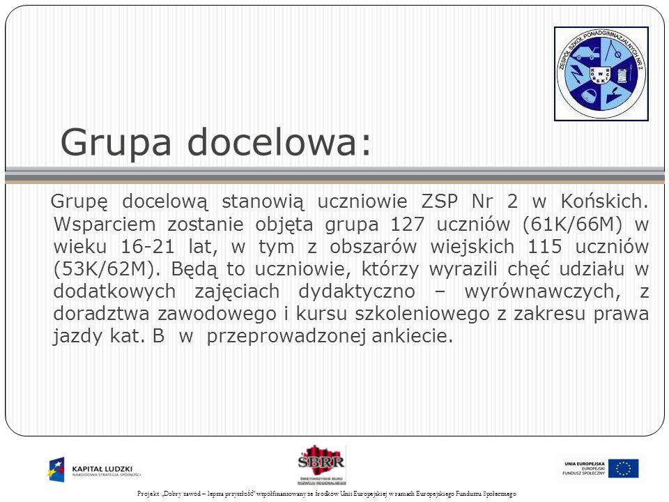 Projekt Świadomy obywatel współfinansowany ze środków Unii Europejskiej w ramach Europejskiego Funduszu Społecznego 14 Grupa docelowa: Grupę docelową stanowią uczniowie ZSP Nr 2 w Końskich.