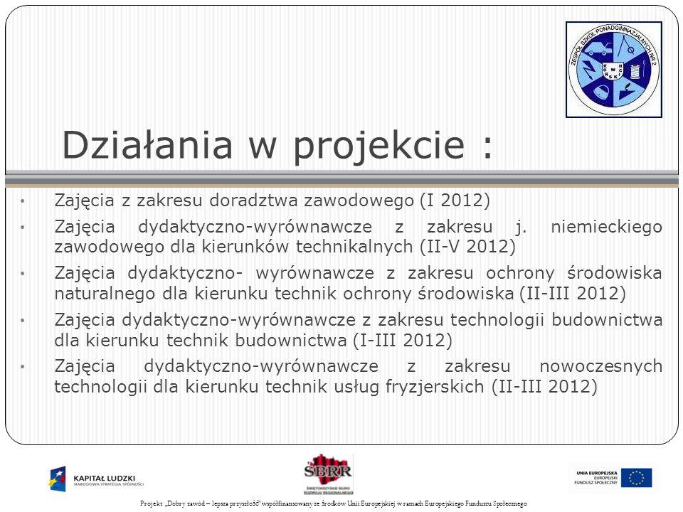 Projekt Świadomy obywatel współfinansowany ze środków Unii Europejskiej w ramach Europejskiego Funduszu Społecznego 17 Działania w projekcie : Zajęcia z zakresu doradztwa zawodowego (I 2012) Zajęcia dydaktyczno-wyrównawcze z zakresu j.