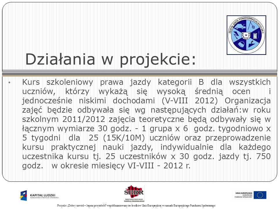 Projekt Świadomy obywatel współfinansowany ze środków Unii Europejskiej w ramach Europejskiego Funduszu Społecznego 19 Działania w projekcie: Kurs szkoleniowy prawa jazdy kategorii B dla wszystkich uczniów, którzy wykażą się wysoką średnią ocen i jednocześnie niskimi dochodami (V-VIII 2012) Organizacja zajęć będzie odbywała się wg następujących działań:w roku szkolnym 2011/2012 zajęcia teoretyczne będą odbywały się w łącznym wymiarze 30 godz.