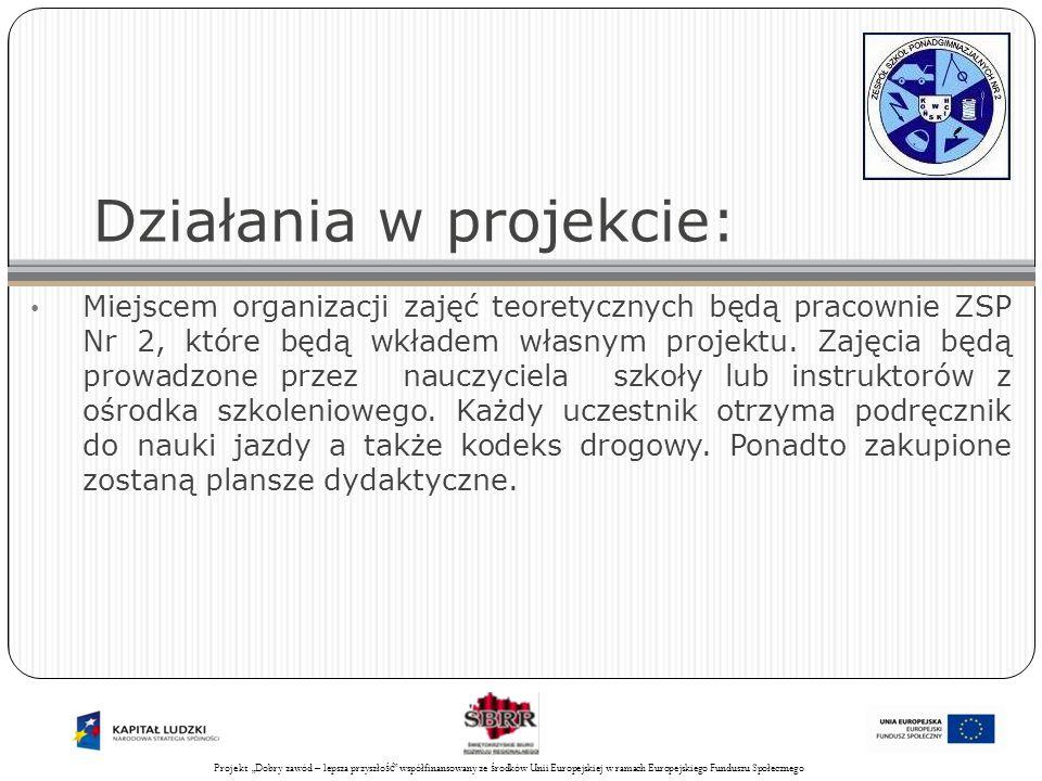 Projekt Świadomy obywatel współfinansowany ze środków Unii Europejskiej w ramach Europejskiego Funduszu Społecznego 20 Działania w projekcie: Miejscem organizacji zajęć teoretycznych będą pracownie ZSP Nr 2, które będą wkładem własnym projektu.