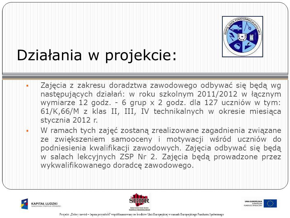Projekt Świadomy obywatel współfinansowany ze środków Unii Europejskiej w ramach Europejskiego Funduszu Społecznego 21 Działania w projekcie: Zajęcia z zakresu doradztwa zawodowego odbywać się będą wg następujących działań: w roku szkolnym 2011/2012 w łącznym wymiarze 12 godz.