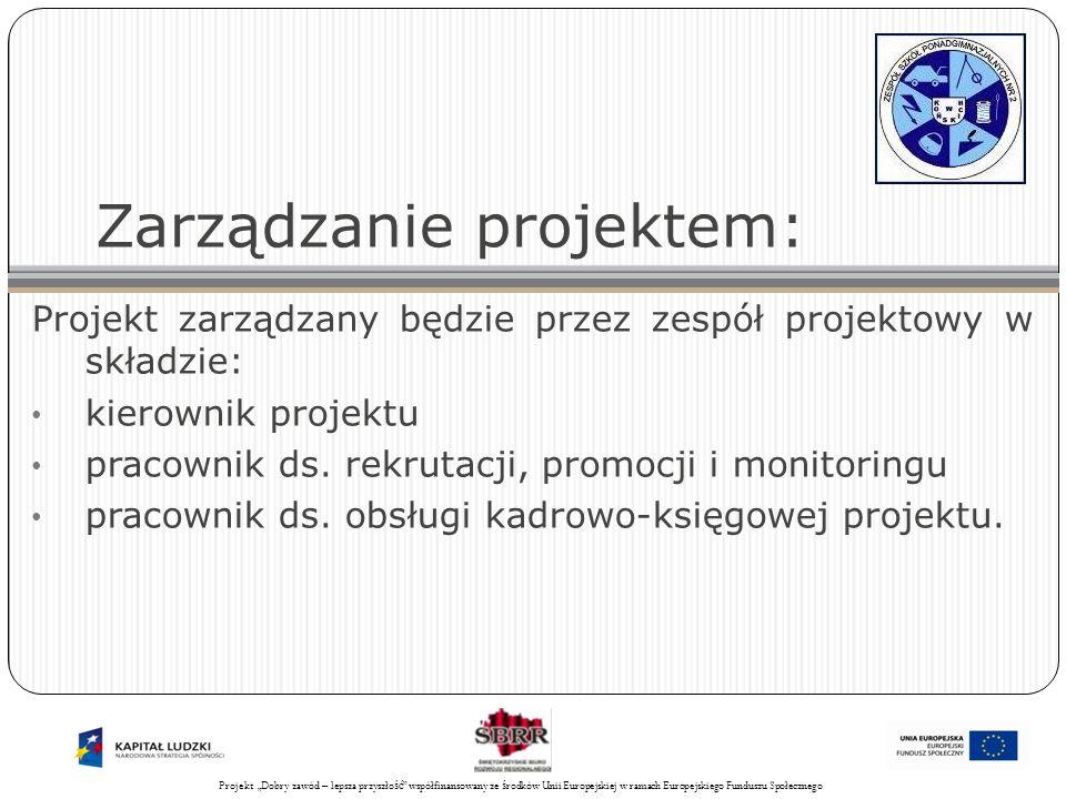 Projekt Świadomy obywatel współfinansowany ze środków Unii Europejskiej w ramach Europejskiego Funduszu Społecznego 31 Zarządzanie projektem: Projekt zarządzany będzie przez zespół projektowy w składzie: kierownik projektu pracownik ds.