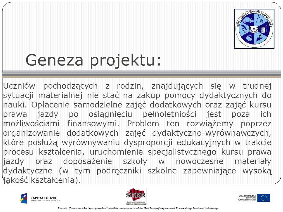 Projekt Świadomy obywatel współfinansowany ze środków Unii Europejskiej w ramach Europejskiego Funduszu Społecznego 27 Produkty projektu: Objęcie wsparciem 127 uczniów klas technikalnych ZSP Nr 2 w Końskich; 12 godzin zajęć z zakresu doradztwa zawodowego; 20 godzin zajęć dydaktyczno – wyrównawczych z zakresu ochrony środowiska naturalnego; 60 godzin zajęć dydaktyczno – wyrównawczych z zakresu technologii budownictwa; 40 godzin zajęć z zakresu nowoczesnych technologii fryzjerskich; 120 godzin zajęć dydaktyczno – wyrównawczych z zakresu języka niemieckiego zawodowego; Kurs szkoleniowy prawa jazdy kat.B; Pakiet materiałów dydaktycznych (m.in.