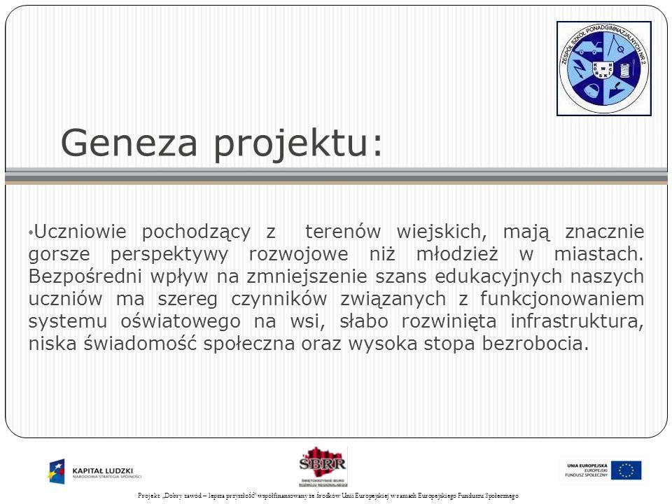 Projekt Świadomy obywatel współfinansowany ze środków Unii Europejskiej w ramach Europejskiego Funduszu Społecznego 8 Geneza projektu: Zmieniający się rynek pracy wymaga od pracowników zdobywania nowych kwalifikacji zawodowych, a także elastycznego reagowania na nowe zjawiska i lokalne zapotrzebowanie na specjalistów w tym znających języki obce.