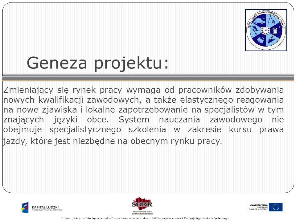 Projekt Świadomy obywatel współfinansowany ze środków Unii Europejskiej w ramach Europejskiego Funduszu Społecznego 9 Geneza projektu: Ponadto argumentem przemawiającym za realizacją projektu jest przeprowadzona w 2011 roku ankieta pośród 116 uczniów, którzy wyrazili chęć udziału w dodatkowych zajęciach dydaktyczno- wyrównawczych oraz specjalistycznych, widząc swoje dalsze możliwości poszerzenia wiedzy w aspekcie zmian zachodzących na rynku pracy.