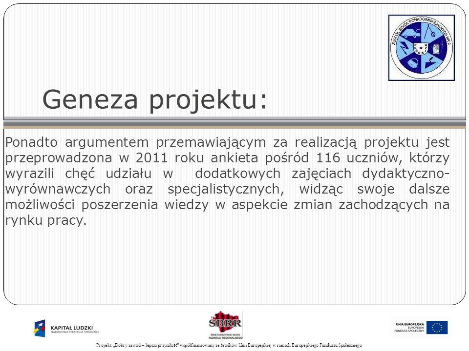 Projekt Świadomy obywatel współfinansowany ze środków Unii Europejskiej w ramach Europejskiego Funduszu Społecznego 10 Cel główny: Podniesienie poziomu wiedzy przez 127 uczniów (61K, 66 M) klas technikalnych w zakresie: doradztwa zawodowego, ochrony środowiska naturalnego, technologii budownictwa, technologii fryzjerstwa, języka niemieckiego zawodowego oraz specjalistycznego kursu prawa jazdy kategorii B dla 25 uczniów uczących się w ZSP nr 2 w Końskich (15K/10 M), którzy wykażą się wysoką średnią ocen i jednocześnie niskimi dochodami w okresie od 01.11.2011r.