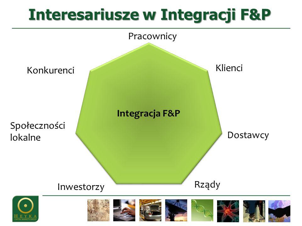 Interesariusze w Integracji F&P Integracja F&P Pracownicy Klienci Dostawcy Rządy Inwestorzy Społeczności lokalne Konkurenci