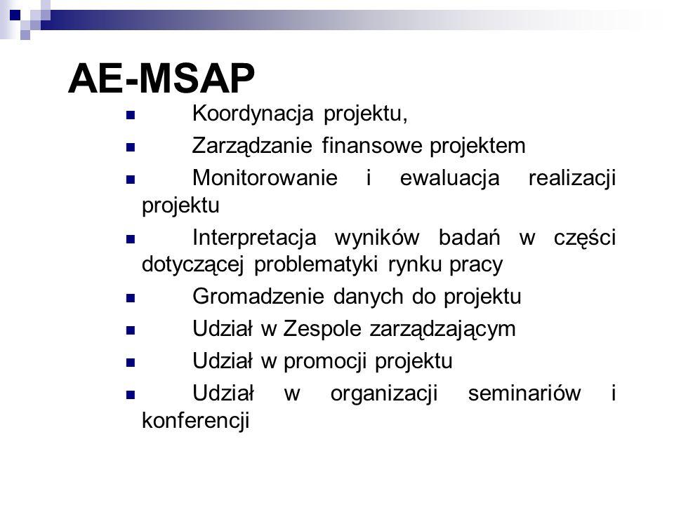 AE-MSAP Koordynacja projektu, Zarządzanie finansowe projektem Monitorowanie i ewaluacja realizacji projektu Interpretacja wyników badań w części dotyczącej problematyki rynku pracy Gromadzenie danych do projektu Udział w Zespole zarządzającym Udział w promocji projektu Udział w organizacji seminariów i konferencji