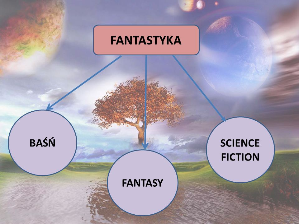 FANTASTYKA BAŚŃ FANTASY SCIENCE FICTION