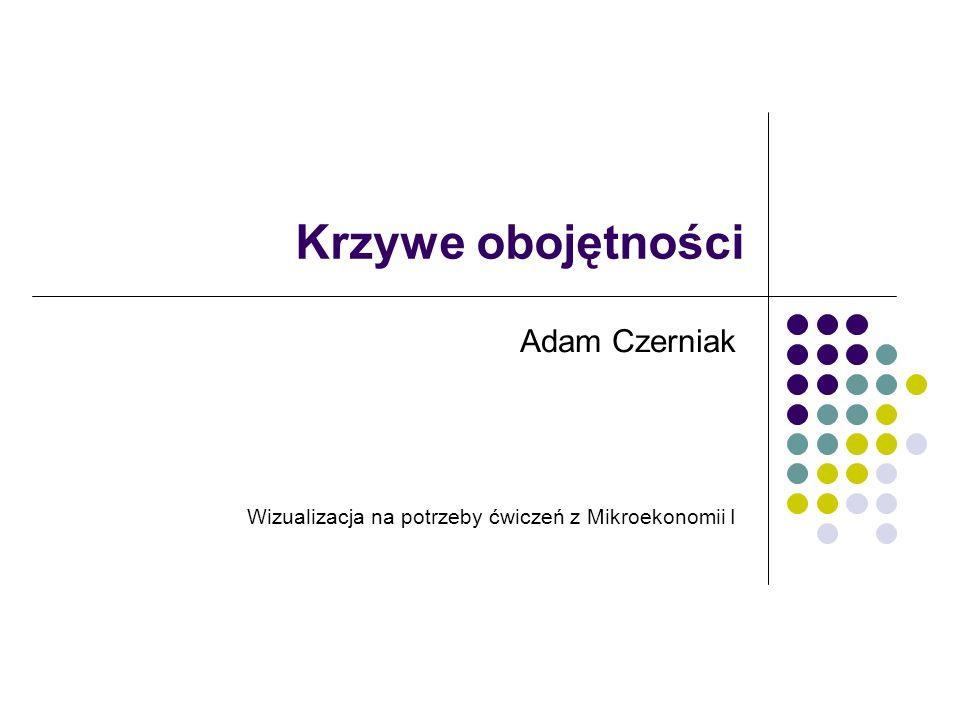 Krzywe obojętności Adam Czerniak Wizualizacja na potrzeby ćwiczeń z Mikroekonomii I