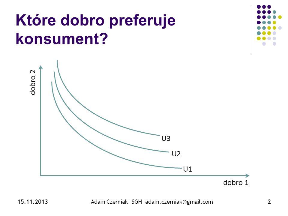 15.11.2013Adam Czerniak SGH adam.czerniak@gmail.com2 Które dobro preferuje konsument? dobro 1 d o b r o 2 U1 U2 U3