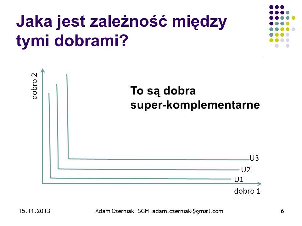 15.11.2013Adam Czerniak SGH adam.czerniak@gmail.com6 Jaka jest zależność między tymi dobrami? dobro 1 dobro 2 U1 U2 U3 To są dobra super-komplementarn