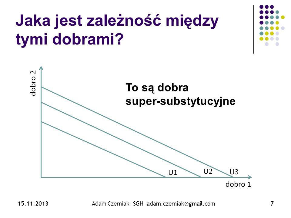 15.11.2013Adam Czerniak SGH adam.czerniak@gmail.com7 Jaka jest zależność między tymi dobrami? dobro 1 dobro 2 U2 U3 To są dobra super-substytucyjne U1