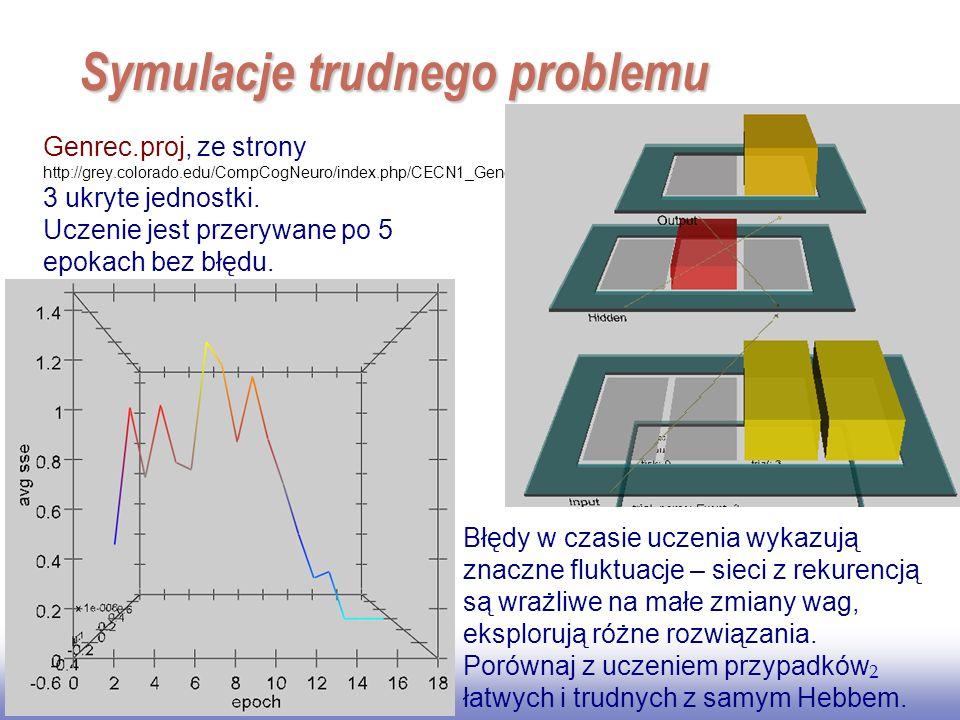 EE141 2 Symulacje trudnego problemu Genrec.proj, ze strony http://grey.colorado.edu/CompCogNeuro/index.php/CECN1_Generec 3 ukryte jednostki. Uczenie j