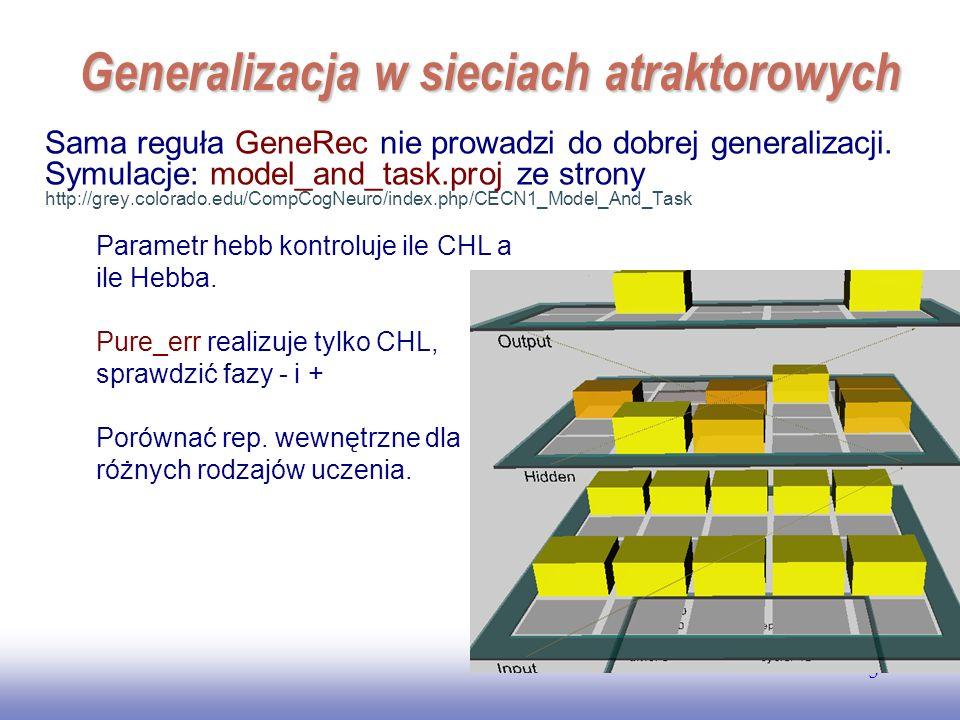 EE141 3 Generalizacja w sieciach atraktorowych Sama reguła GeneRec nie prowadzi do dobrej generalizacji. Symulacje: model_and_task.proj ze strony http