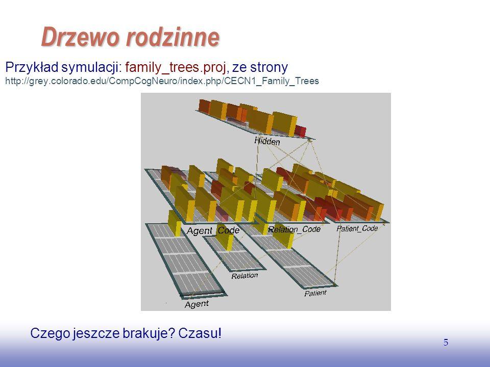 EE141 5 Drzewo rodzinne Przykład symulacji: family_trees.proj, ze strony http://grey.colorado.edu/CompCogNeuro/index.php/CECN1_Family_Trees Czego jesz